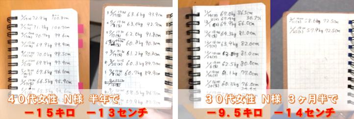 松本市のスタジオコアダイエットのお客様記録の写真 30代女性の14センチダウンや40代女性の15キロダウンに注目です