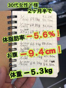 松本市のダイエット専門パーソナルトレーニングジム「スタジオコア」でウエスト9.4センチと体脂肪率5.6%減を達成された30代女性Y様のダイエット記録