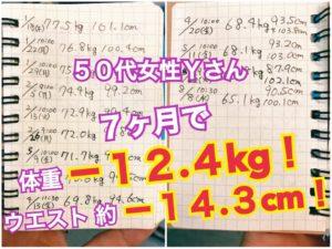 松本市のお住まいの50代女性Yさんのダイエット記録7ヶ月で体重12キロウエスト14センチの減量成果