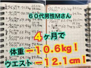 松本市にお住まいの60代男性Mさんのダイエット記録4ヶ月で体重10キロウエスト12センチ減量の成果