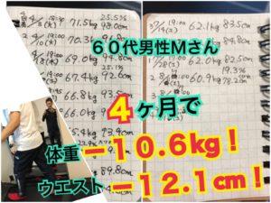 松本市パーソナルトレーニングジムのスタジオコアに通う60代男性Mさまのダイエット記録4ヶ月で10キロと12センチの減量
