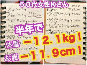 松本市にお住いのK様のダイエット記録半年で体重12キロとお腹12センチの減量成果