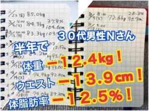松本市にお住いの30代男性Nさんのダイエット記録半年で12キロ体脂肪率12パーセントの減量の成果